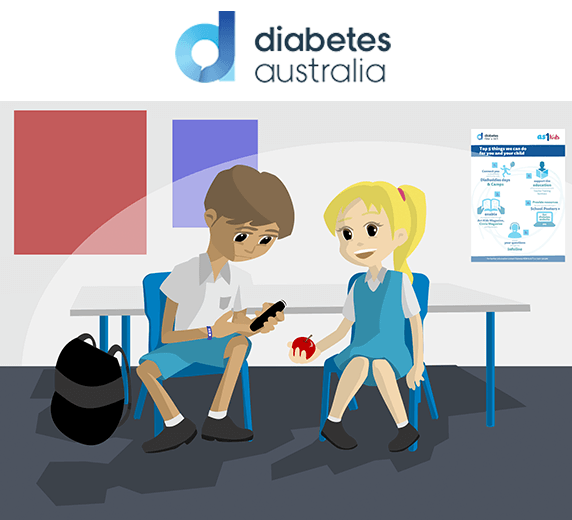 Diabetes Characters